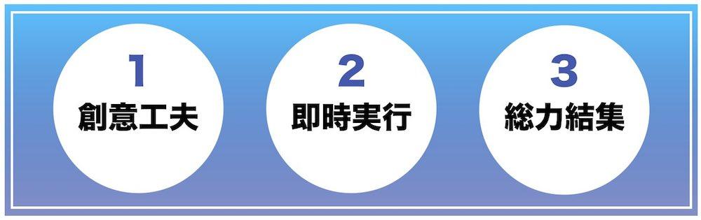 研修理念イラスト